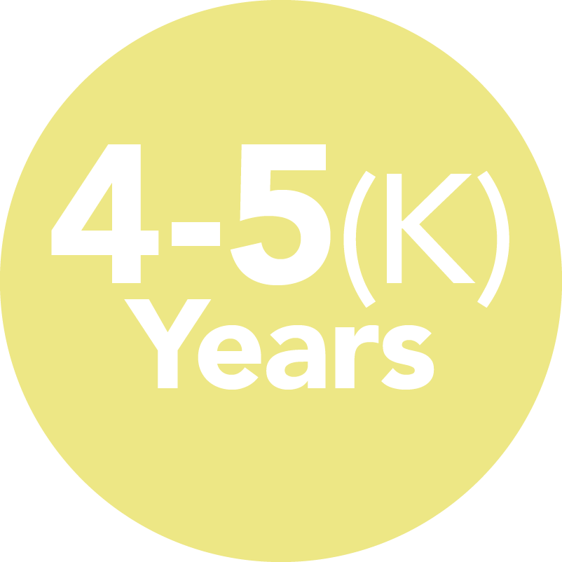 4-5(K) Year Olds